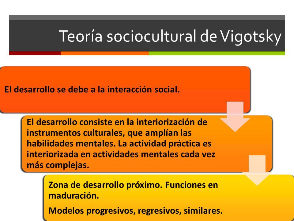 Teoría sociocultural de Vigotsky