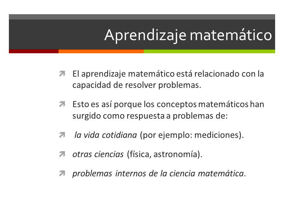 Aprendizaje matemático