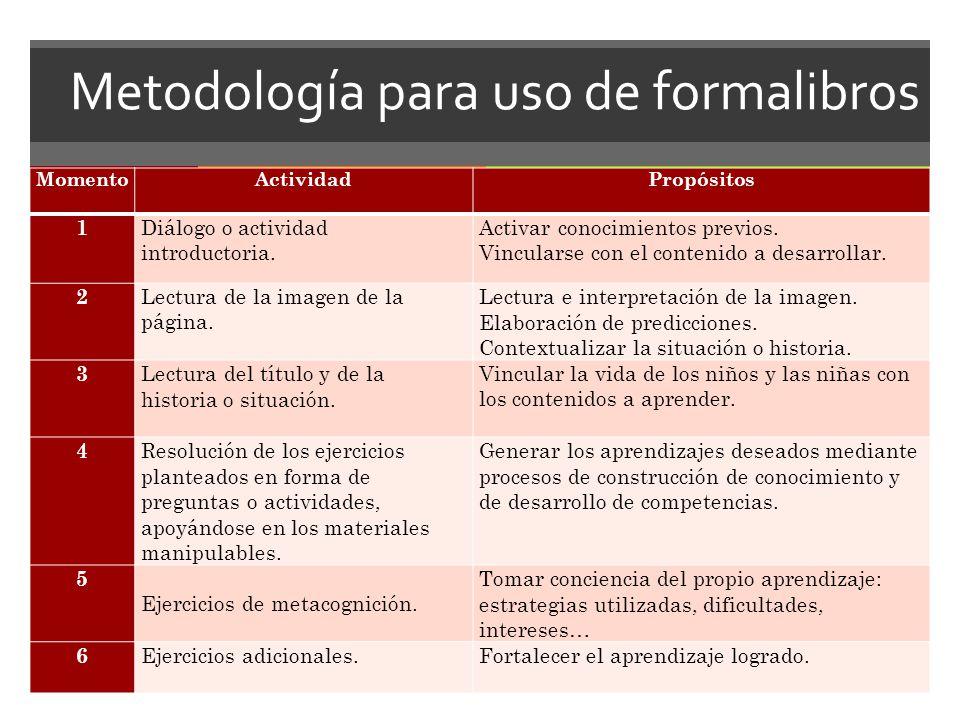 Metodología para uso de formalibros