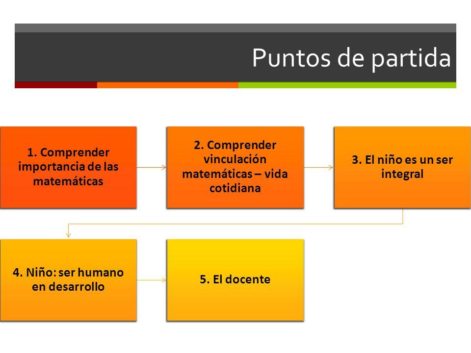 Puntos de partida 1. Comprender importancia de las matemáticas. 2. Comprender vinculación matemáticas – vida cotidiana.