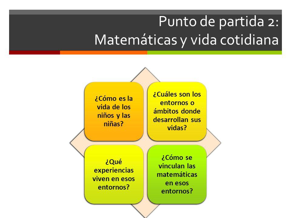 Punto de partida 2: Matemáticas y vida cotidiana