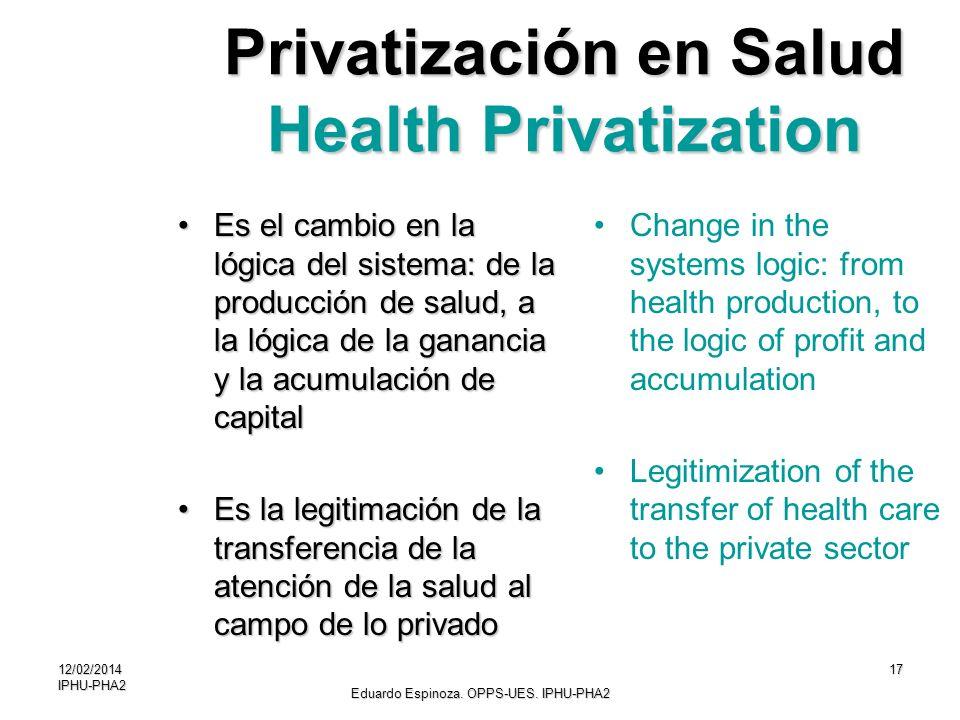 Privatización en Salud Health Privatization