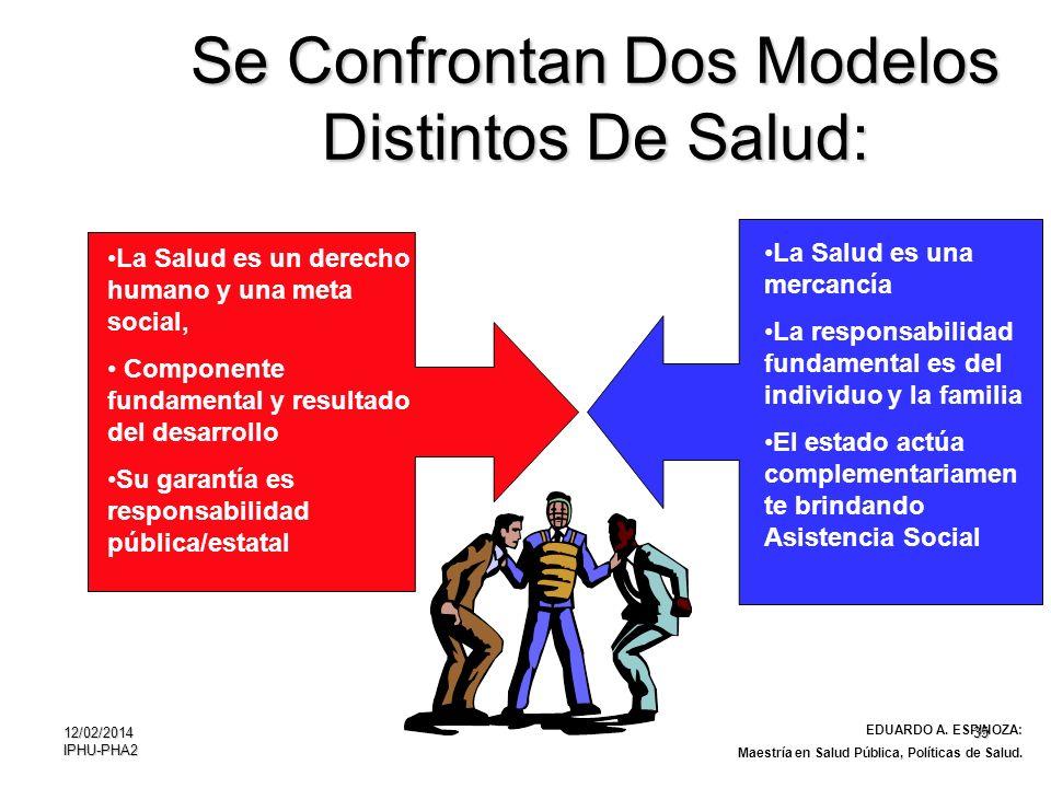 Se Confrontan Dos Modelos Distintos De Salud: