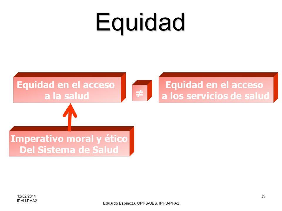 a los servicios de salud Imperativo moral y ético