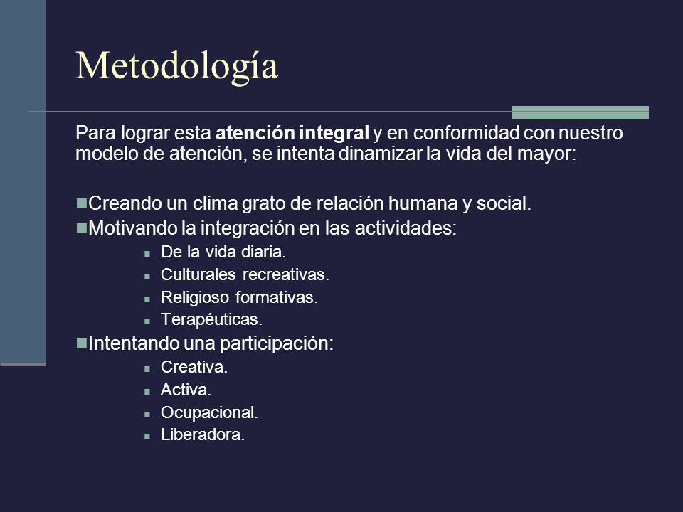 Metodología Para lograr esta atención integral y en conformidad con nuestro modelo de atención, se intenta dinamizar la vida del mayor: