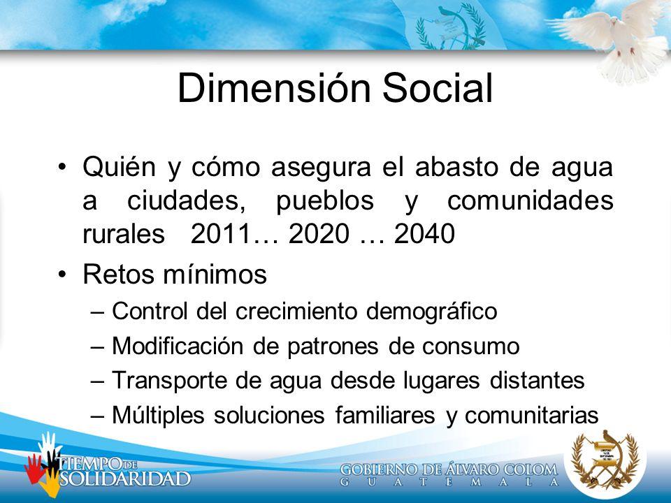 Dimensión SocialQuién y cómo asegura el abasto de agua a ciudades, pueblos y comunidades rurales 2011… 2020 … 2040.