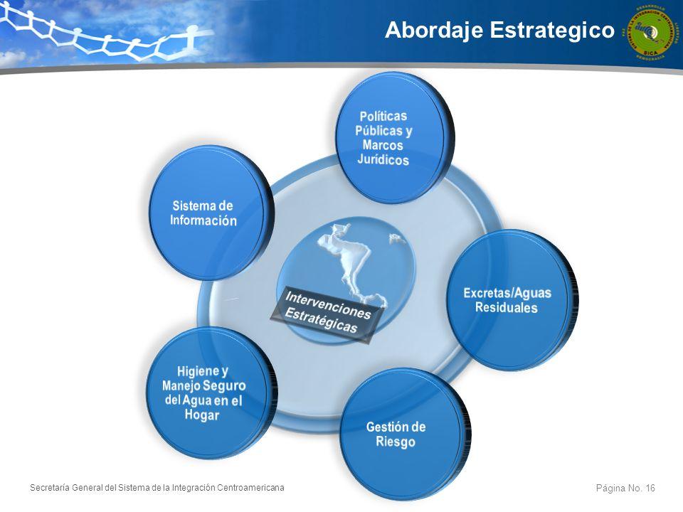 Placeholder Placeholder Placeholder Placeholder Abordaje Estrategico