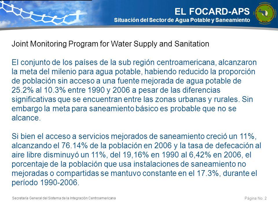 EL FOCARD-APS Situación del Sector de Agua Potable y Saneamiento