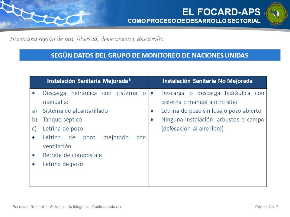 EL FOCARD-APS COMO PROCESO DE DESARROLLO SECTORIAL