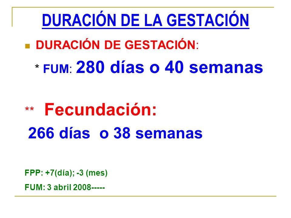 DURACIÓN DE LA GESTACIÓN
