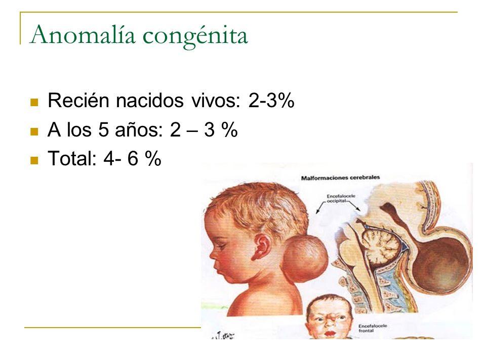 Anomalía congénita Recién nacidos vivos: 2-3% A los 5 años: 2 – 3 %