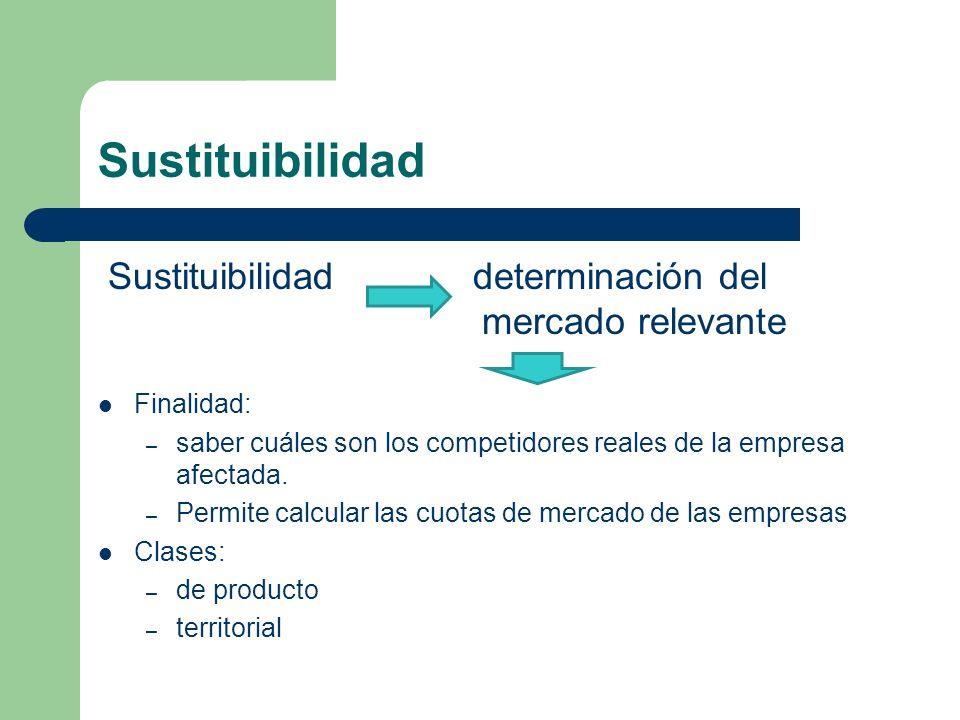 Sustituibilidad Sustituibilidad determinación del mercado relevante