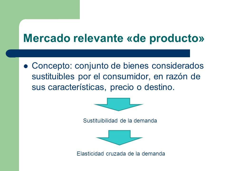 Mercado relevante «de producto»
