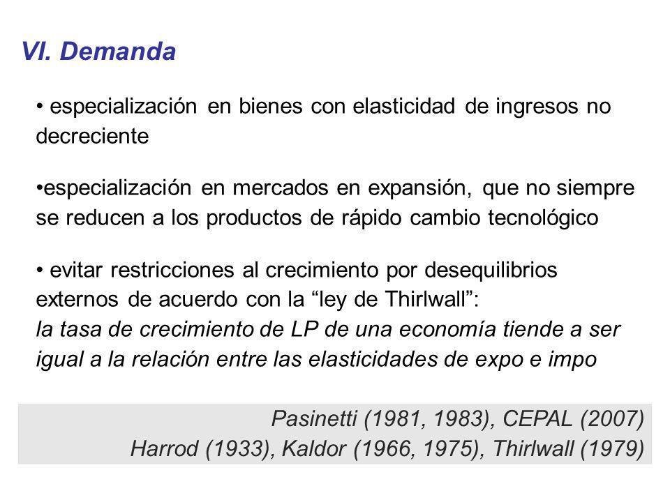 VI. Demanda especialización en bienes con elasticidad de ingresos no decreciente.