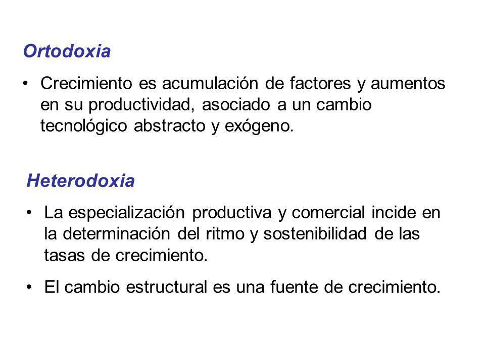 Ortodoxia Heterodoxia