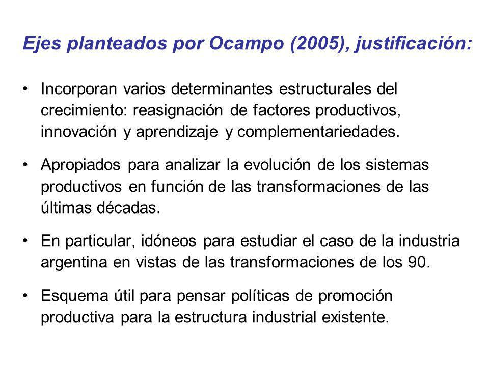 Ejes planteados por Ocampo (2005), justificación: