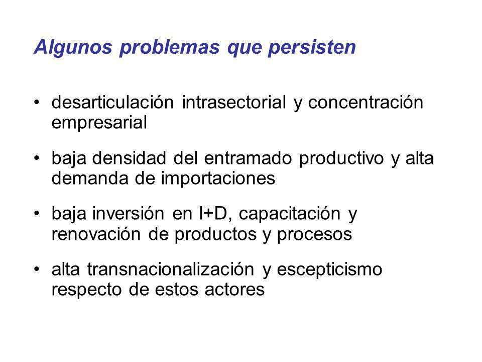 Algunos problemas que persisten