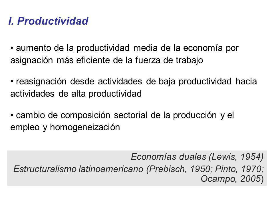 I. Productividadaumento de la productividad media de la economía por asignación más eficiente de la fuerza de trabajo.