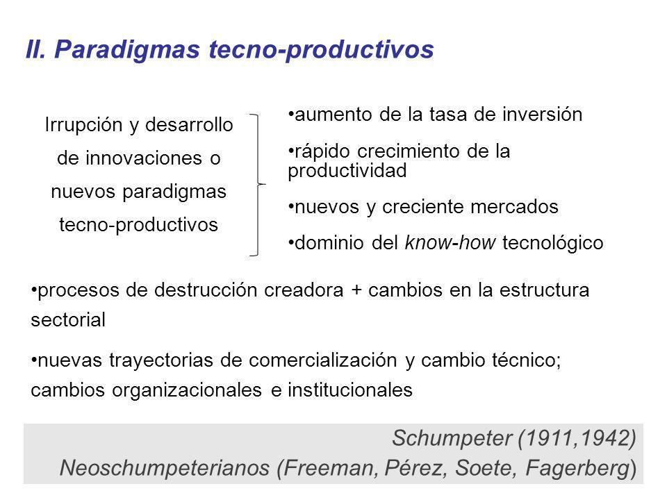 II. Paradigmas tecno-productivos