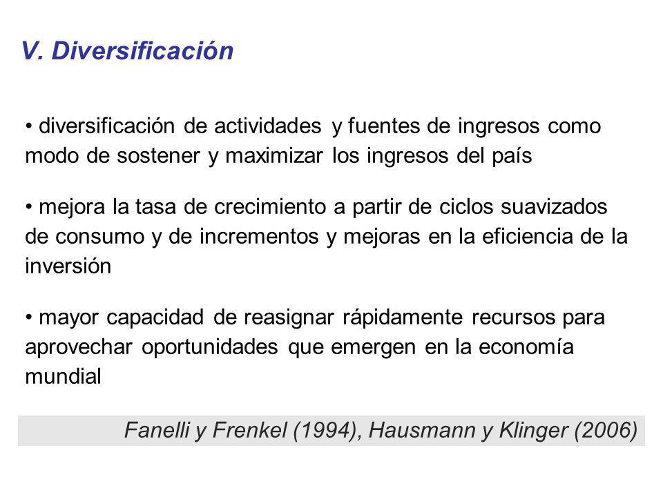 V. Diversificacióndiversificación de actividades y fuentes de ingresos como modo de sostener y maximizar los ingresos del país.