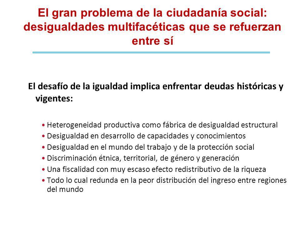 El gran problema de la ciudadanía social: desigualdades multifacéticas que se refuerzan entre sí