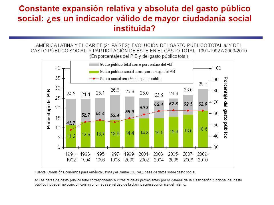 (En porcentajes del PIB y del gasto público total)