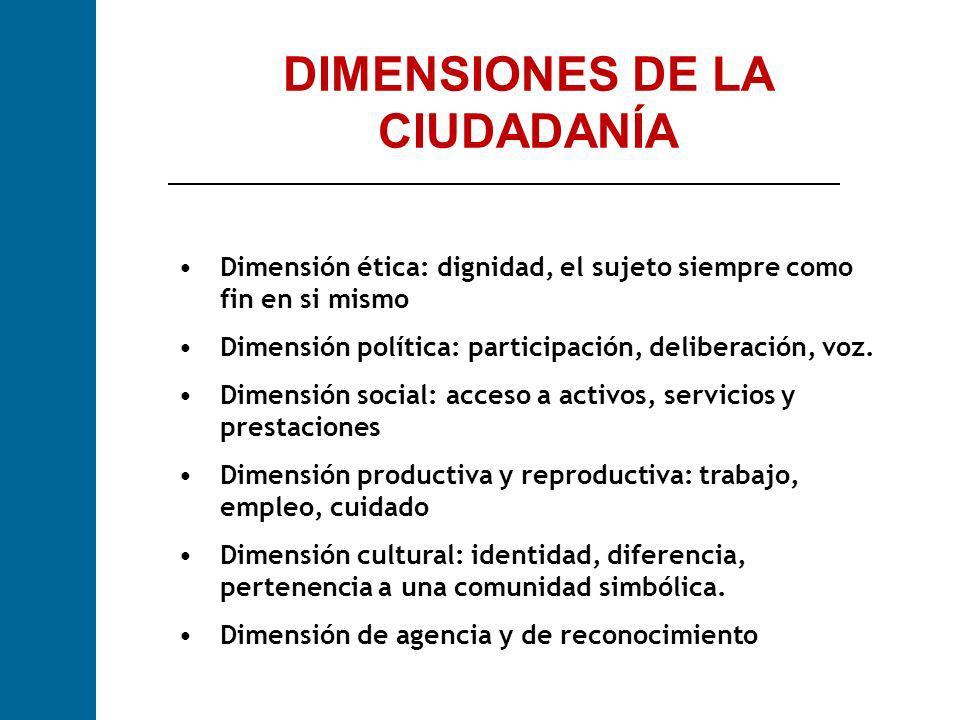 DIMENSIONES DE LA CIUDADANÍA