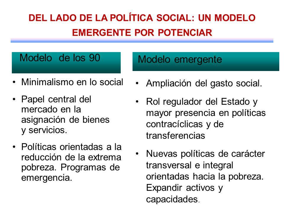 DEL LADO DE LA POLÍTICA SOCIAL: UN MODELO EMERGENTE POR POTENCIAR