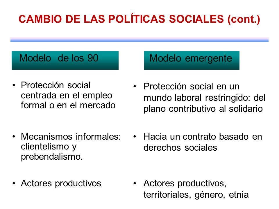 CAMBIO DE LAS POLÍTICAS SOCIALES (cont.)