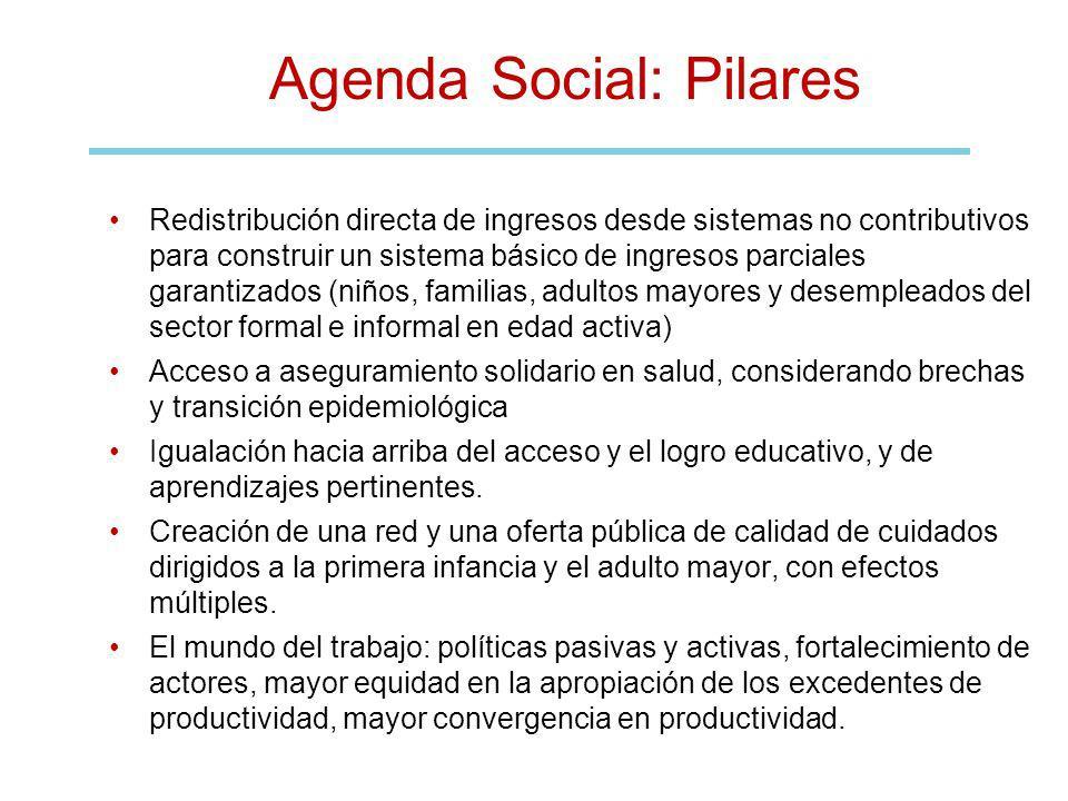 Agenda Social: Pilares