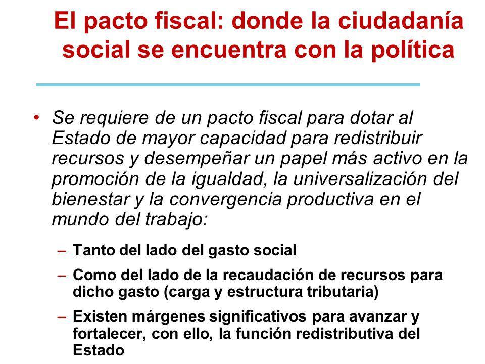 El pacto fiscal: donde la ciudadanía social se encuentra con la política