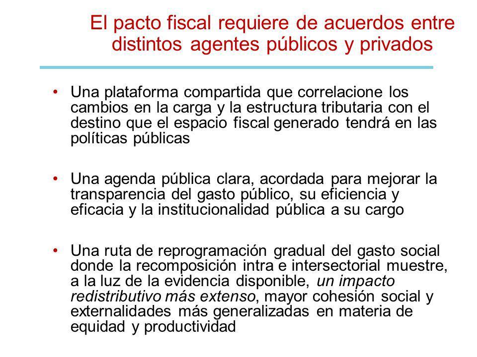 El pacto fiscal requiere de acuerdos entre distintos agentes públicos y privados