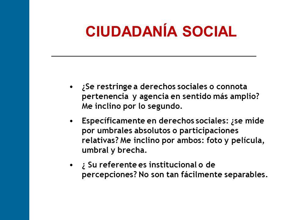 CIUDADANÍA SOCIAL ¿Se restringe a derechos sociales o connota pertenencia y agencia en sentido más amplio Me inclino por lo segundo.