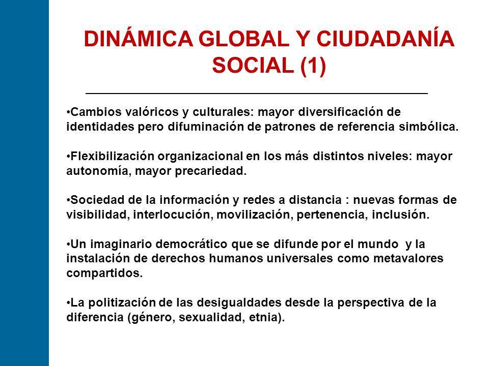 DINÁMICA GLOBAL Y CIUDADANÍA SOCIAL (1)