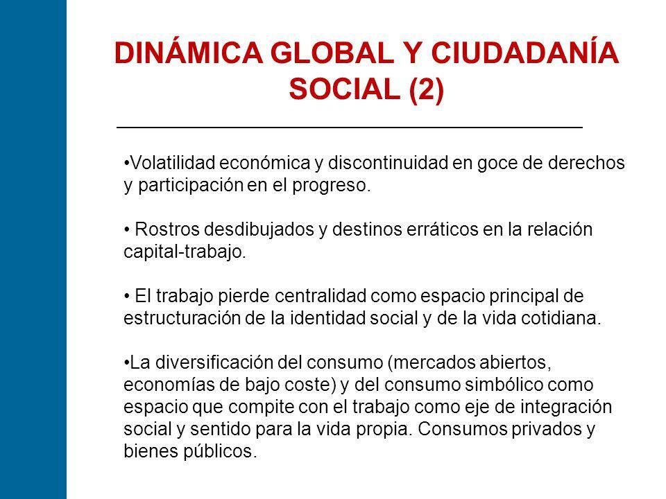 DINÁMICA GLOBAL Y CIUDADANÍA SOCIAL (2)