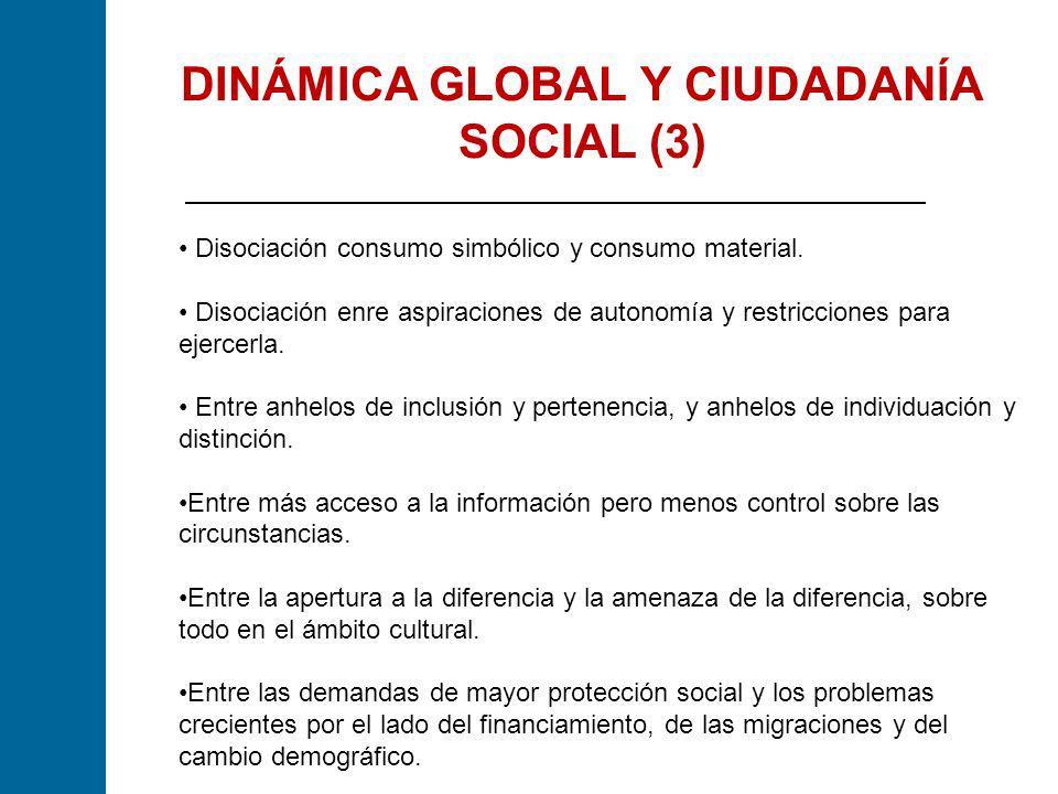 DINÁMICA GLOBAL Y CIUDADANÍA SOCIAL (3)