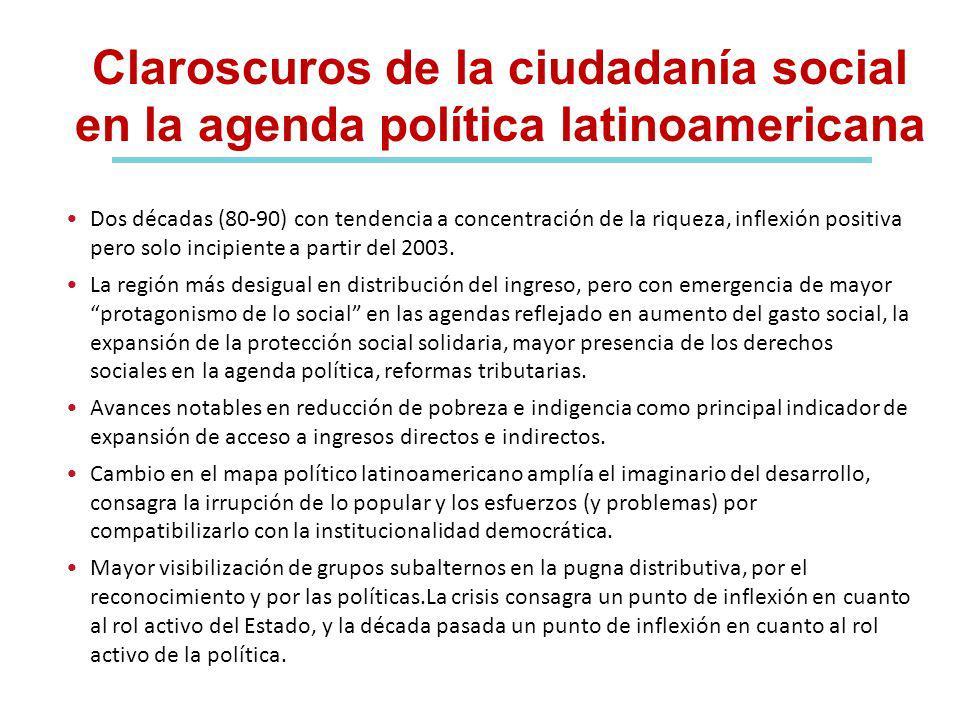 Claroscuros de la ciudadanía social en la agenda política latinoamericana
