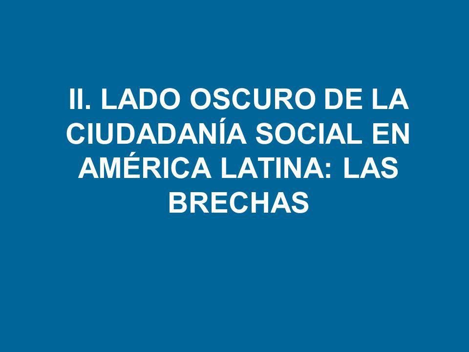 II. LADO OSCURO DE LA CIUDADANÍA SOCIAL EN AMÉRICA LATINA: LAS BRECHAS