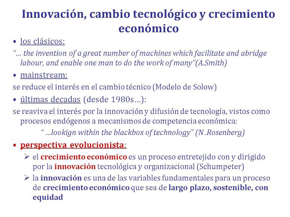 Innovación, cambio tecnológico y crecimiento económico