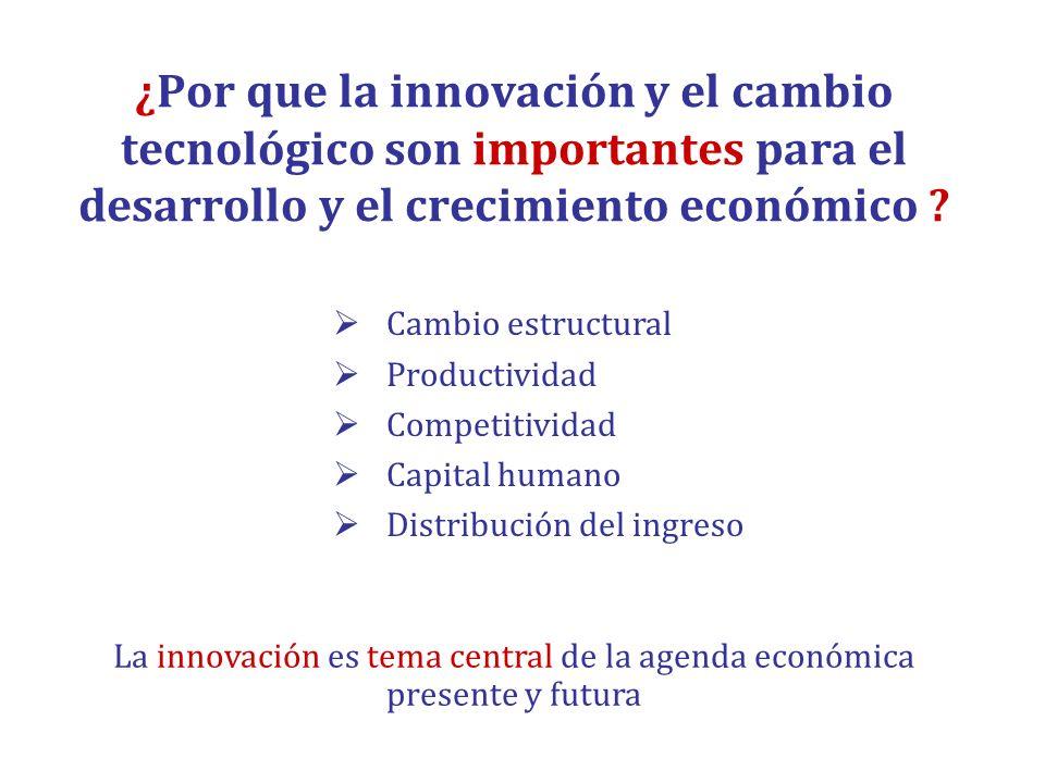 La innovación es tema central de la agenda económica presente y futura