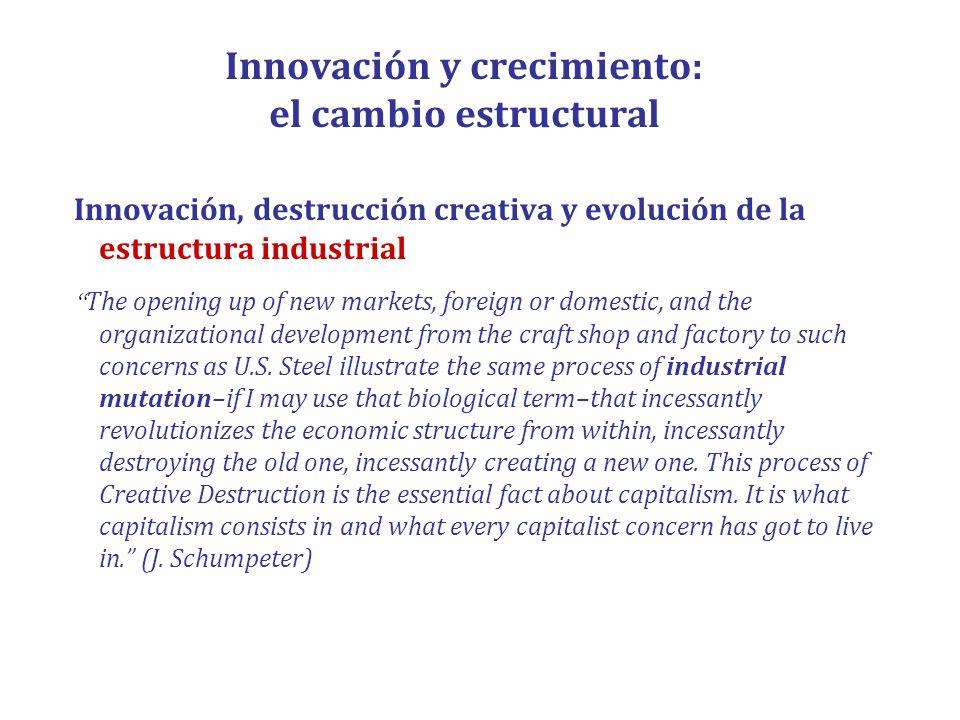 Innovación y crecimiento: el cambio estructural