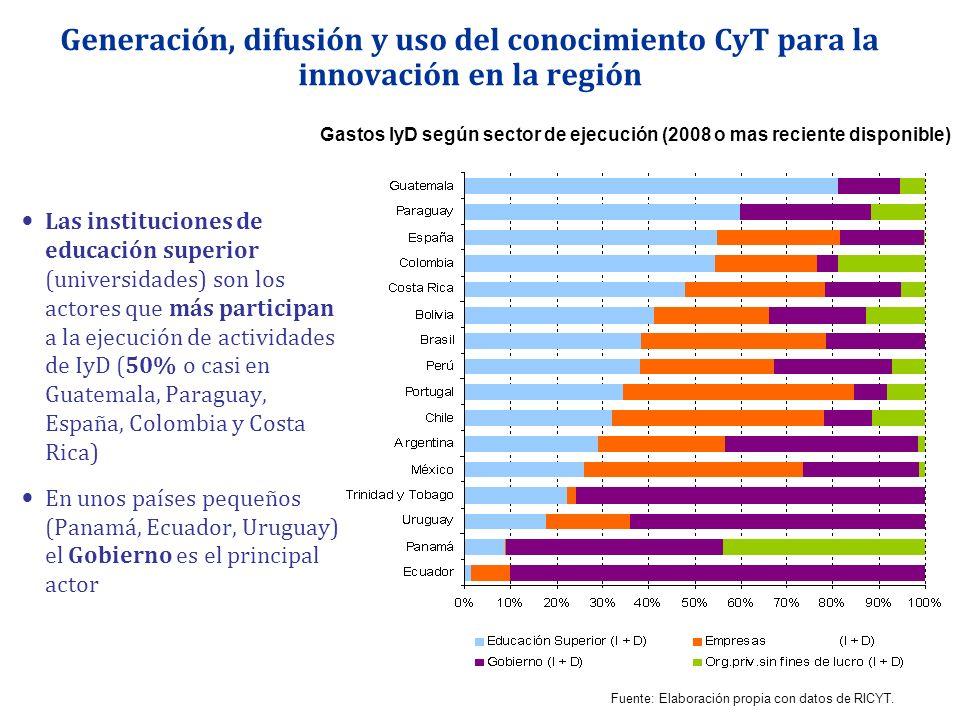 Generación, difusión y uso del conocimiento CyT para la innovación en la región