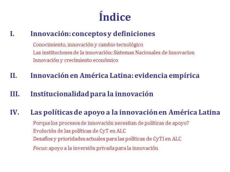Índice Innovación: conceptos y definiciones