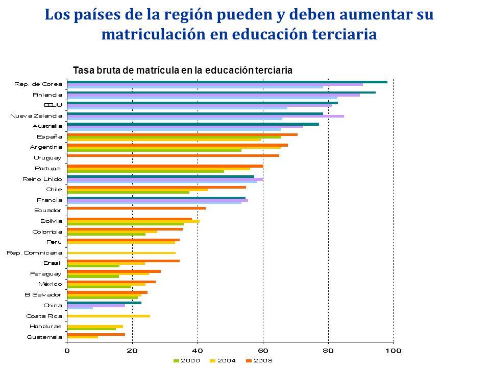 Los países de la región pueden y deben aumentar su matriculación en educación terciaria