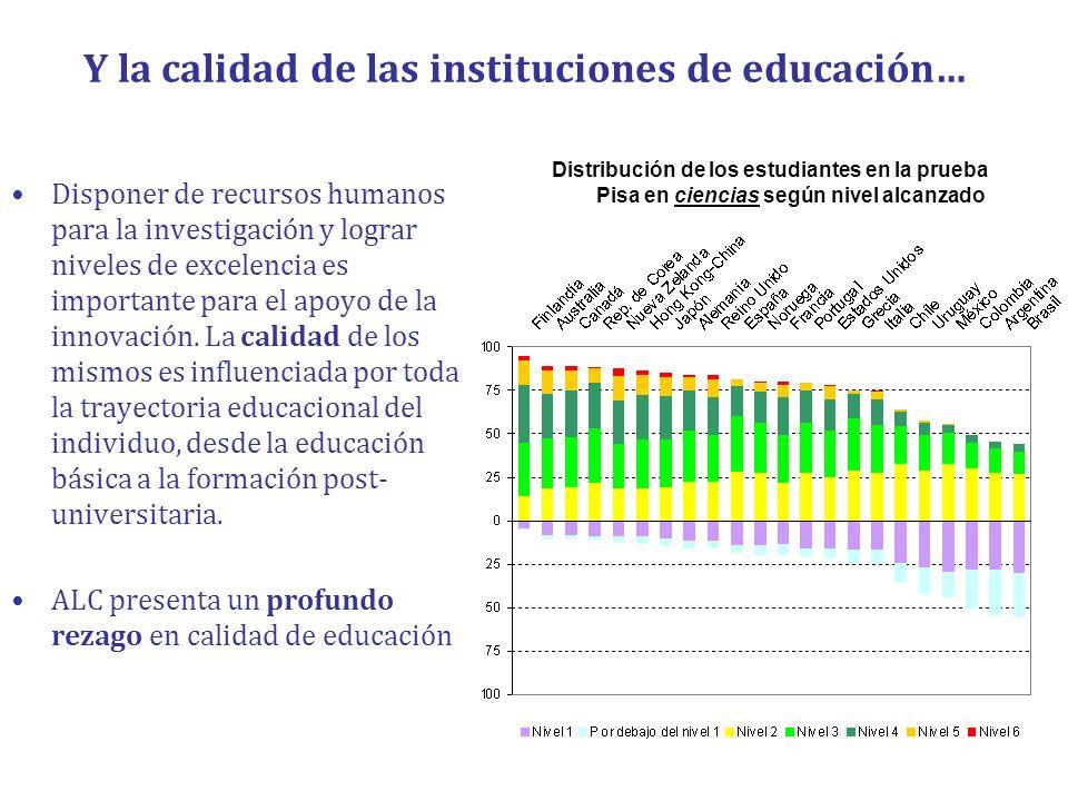 Y la calidad de las instituciones de educación…