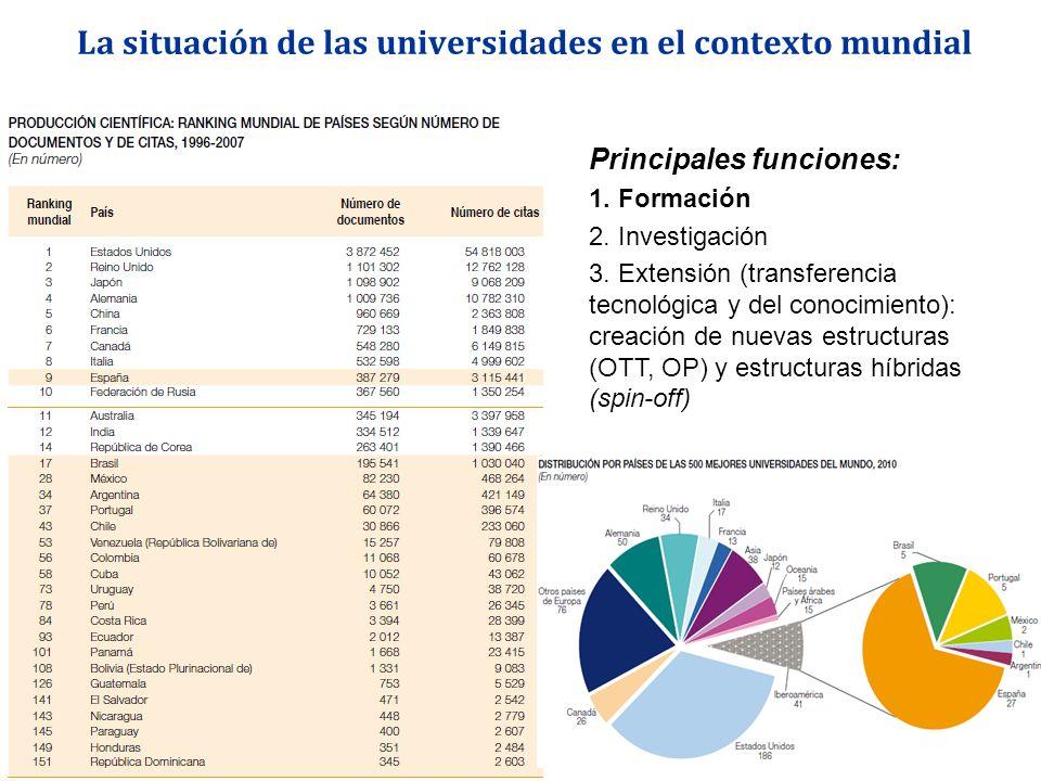 La situación de las universidades en el contexto mundial