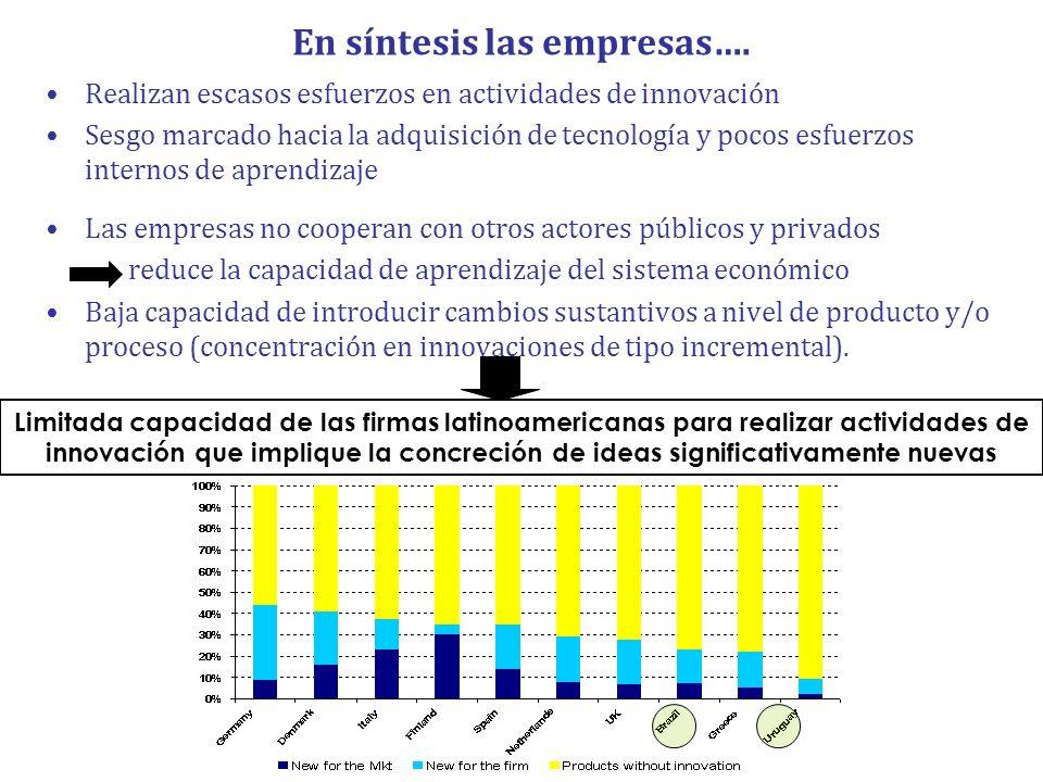 En síntesis las empresas….