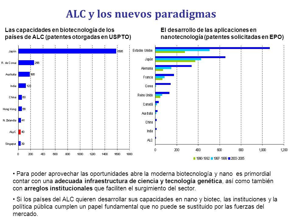 ALC y los nuevos paradigmas