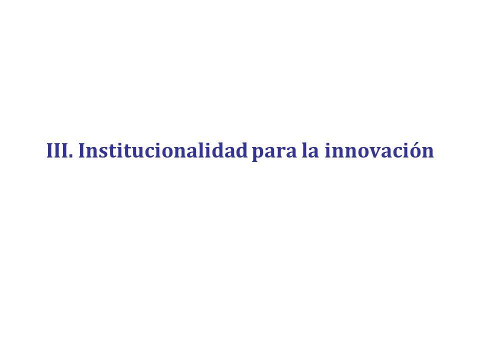 III. Institucionalidad para la innovación