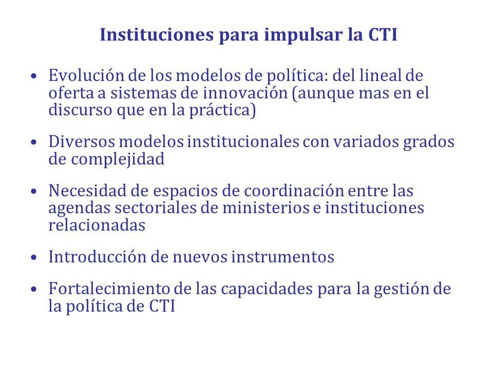 Instituciones para impulsar la CTI